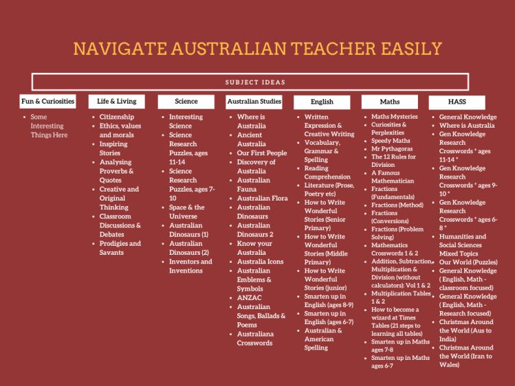 free-printable-worksheets-for-elementary-students-australian-teacher
