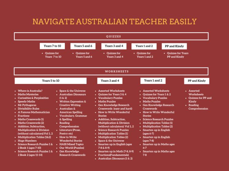 free-printable-worksheets-for-elementary-students-australian-teachers